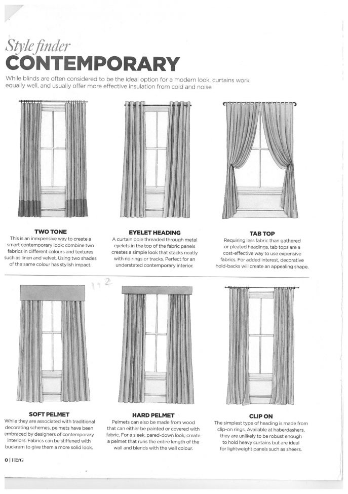lzk pleats types of curtain tops different lzk happy s and drapes best ideas happy types of curtain 687x975 - Rèm Phòng Khách